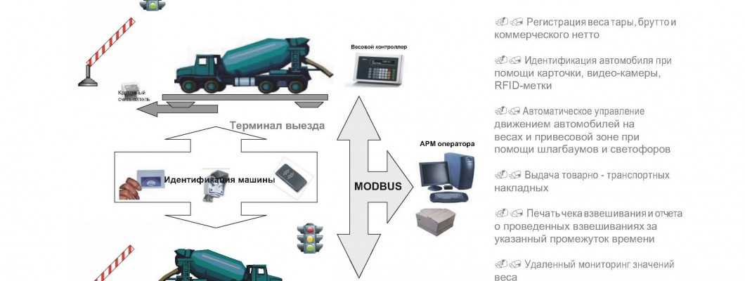 System for commercial accounting of shipped products
