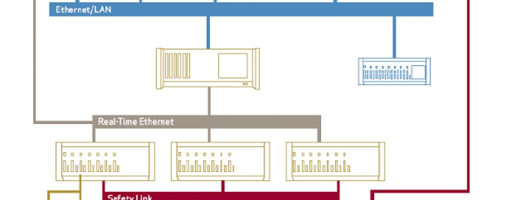 Hydraulic Ground Test Servo Control System: MTS-ATC