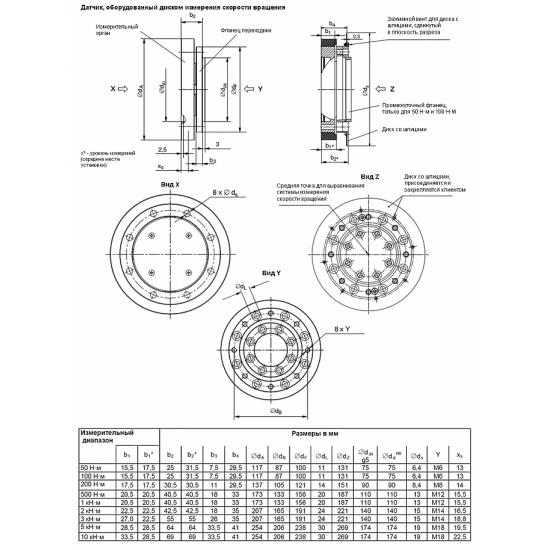 T10F Torque Sensor